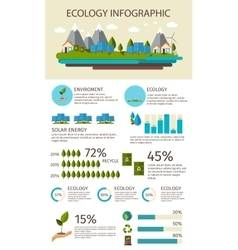 Ecology Flat Infographics Set vector image