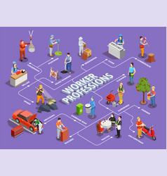 Worker professions isometric flowchart vector