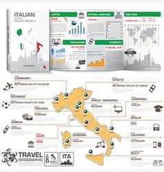 Italian republic travel guide book business vector