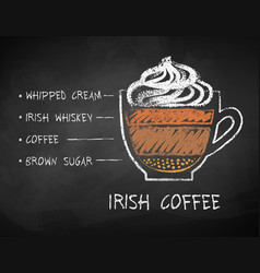 chalk drawn sketch of irish coffee recipe vector image