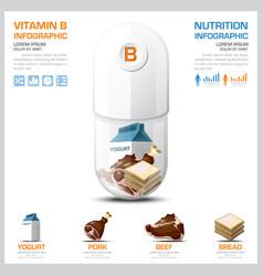 Vitamin B Chart Diagram Health And Medical vector