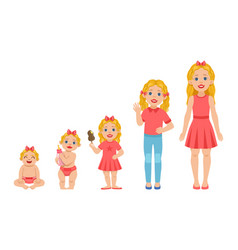 Caucasian girl growing stages with vector