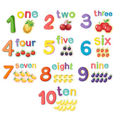 Counting numbers with fruits vector