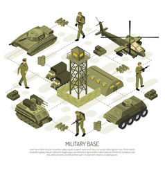 isometric military base flowchart vector image