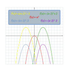 set shifts of the parabola on the coordinate plane vector image vector image