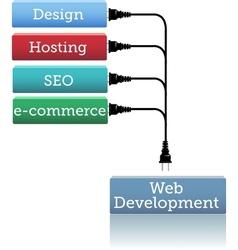 Web development hosting seo plug vector