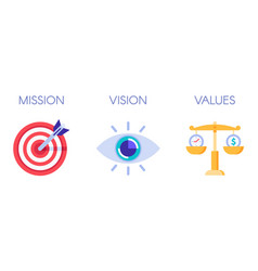mission vision and values business strategy vector image