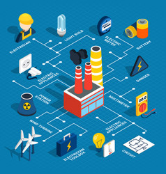 Electricity isometric chart vector