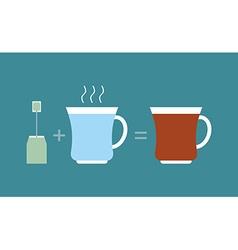 Instruction tea tea bag plus hot water brew in a vector