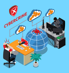 Cyber crime isometric concept vector