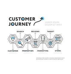 Graphic presentation customer journey vector