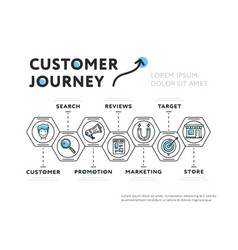 Graphic presentation of customer journey vector