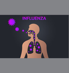 influenza icon design infographic health medical vector image