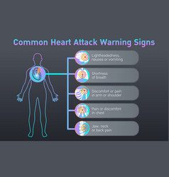 heart attack icon design infographic health vector image
