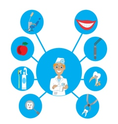 dentistry clinic vector image vector image