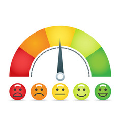 emotion scale speedometer vector image