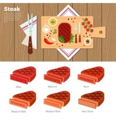 Tasty steak served on the table vector image