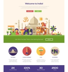 Traveling to India website header banner with vector image