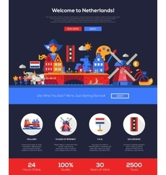 Traveling to netherlands website header banner vector
