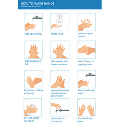 Personal hygiene disease prevention and vector