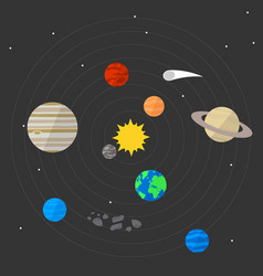 Solar system on a background vector