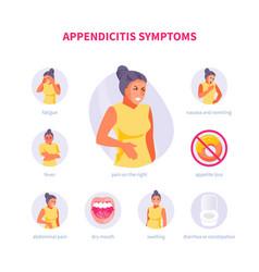 appendicitis symptoms vector image