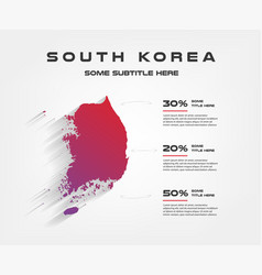 south korea percentage infographics 50 30 20 vector image
