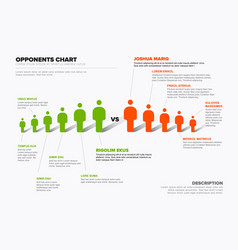 opponents schema diagram template vector image
