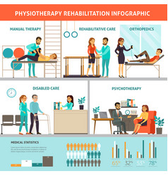 Physiotherapy and rehabilitation infographic vector