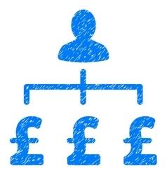 Pound Collector Grainy Texture Icon vector