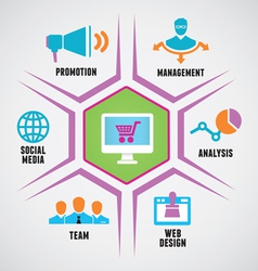 Concept of social media marketing strategy vector image