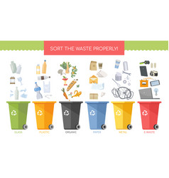 Sort waste properly - flat design style poster vector