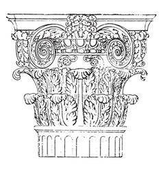 Composite capital roman order was the outcome of vector