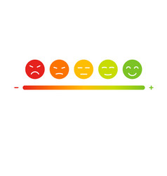 Mood scale with different smile faces in vector