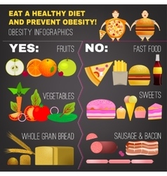 Obesity infographic 01 a vector