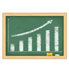 graph on a blackboard vector image vector image