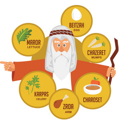 Moses over traditional passover food jewish vector