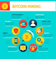 bitcoin mining infographics vector image