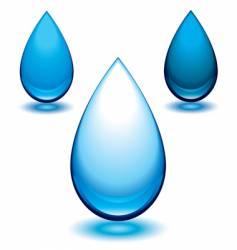 aqua droplet vector image