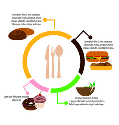 food infographic bacgkround vector image
