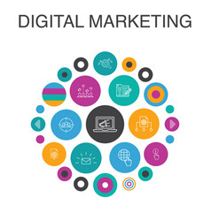 digital marketing infographic circle concept vector image