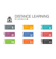 Distance learning infographic 10 option line vector