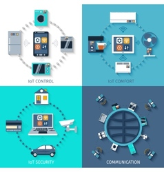 Internet things flat icons composition vector