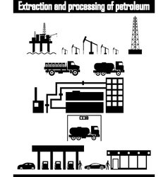 oil production equipment vector image