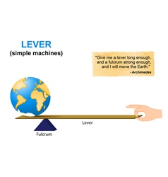 Lever archimedes vector