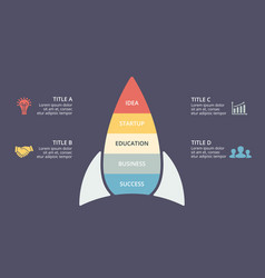 Startup rocket infographic growth diagram vector