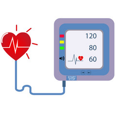 Digital device medical equipment for measuring vector