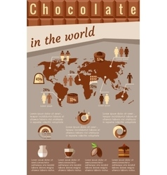 Chocolate infographics vector image vector image