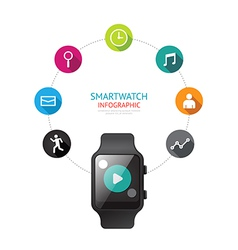 Smartwatch infographic isolated with icons time vector