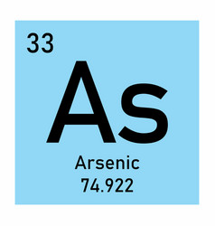 Arsenic chemical symbol vector